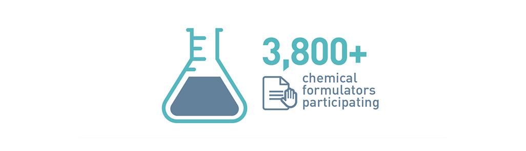 3800-chemical-formulations