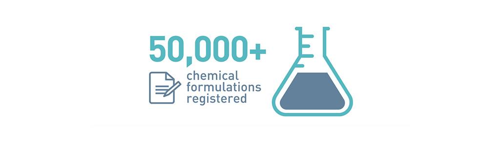 50000-chemical-formulations